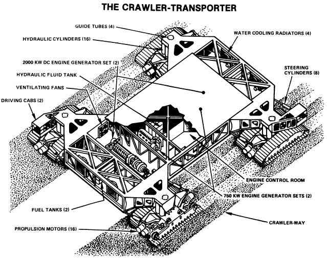 Crawler Transporter schematics